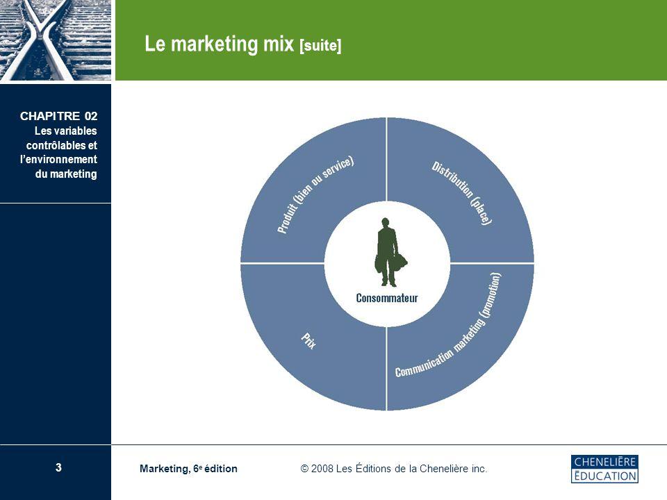 Le marketing mix [suite]